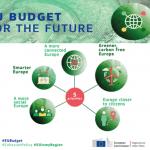 Hrvatskoj na raspolaganju 22 milijarde eura europskih sredstava kao snažna i dodatna poluga za gospodarski razvoj