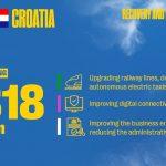 Next Generation EU: Europska komisija Hrvatskoj isplatila 818 milijuna eura za pretfinanciranje u okviru Mehanizma za oporavak i otpornost